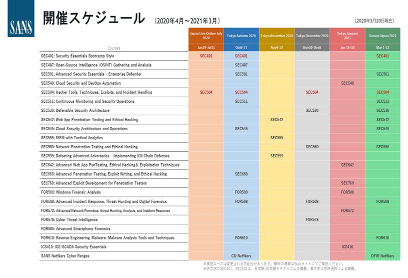 2020年度 Japanイベントスケジュール_20200320